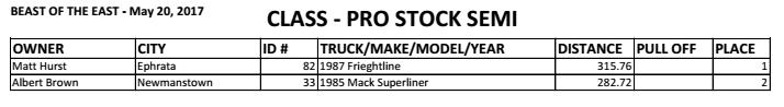 ProStockSemi